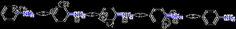 アニリンの共鳴構造