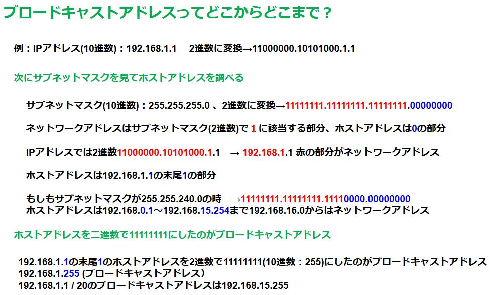 IPv4におけるブロードキャストアドレス