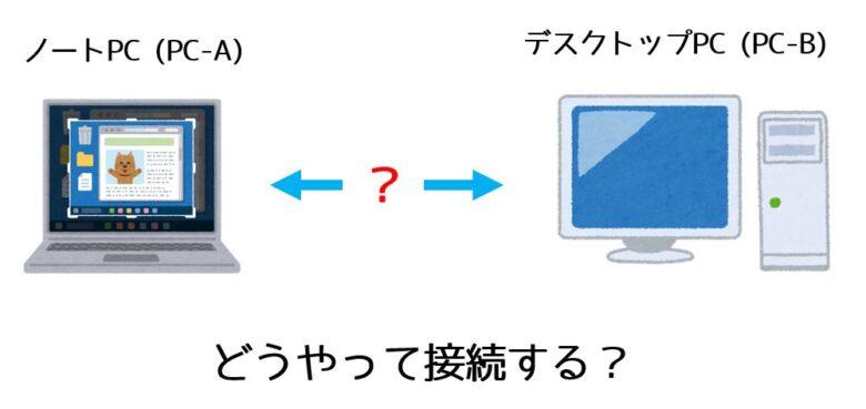 PCの接続はどうする?