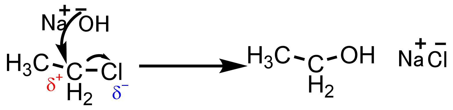 分極した分子が反応する理由