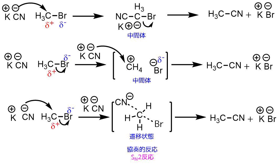 求核置換反応の形