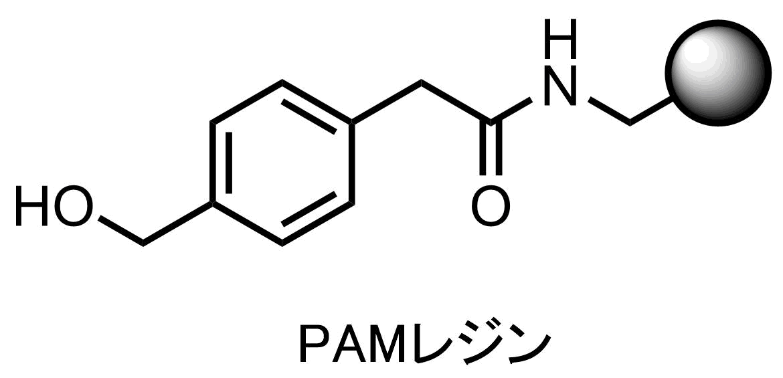 PAMレジン