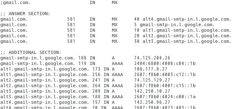 gmailのMXレコード