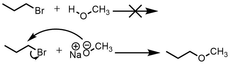 アルコキシドの反応性、エーテルの合成