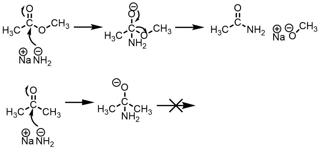 カルボニル化合物とカルボン酸誘導体の反応