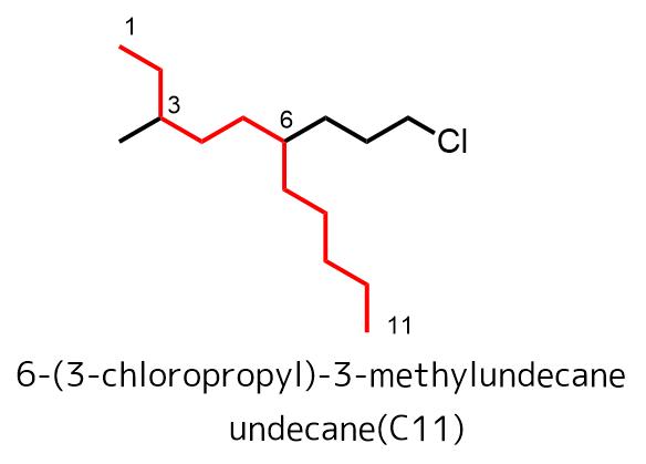 ハロゲン化アルキルの主鎖優先度