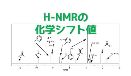 NMRの化学シフト値からわかること