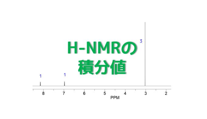 NMRの積分値
