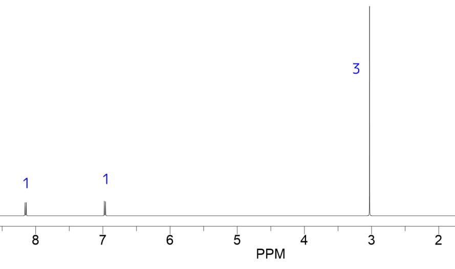 NMR積分値の例