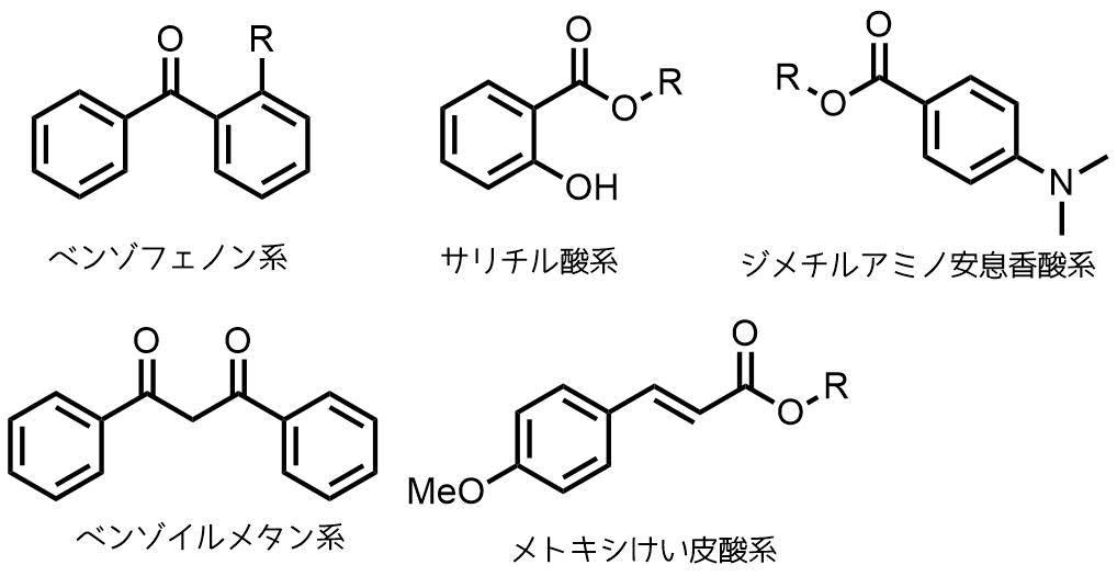 紫外線吸収剤の化学構造