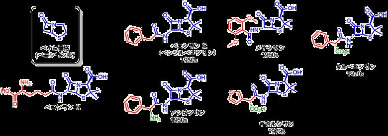 ペニシリン系