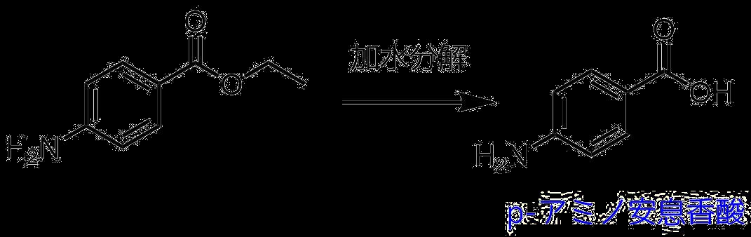 アミノ安息香酸エチルの分解
