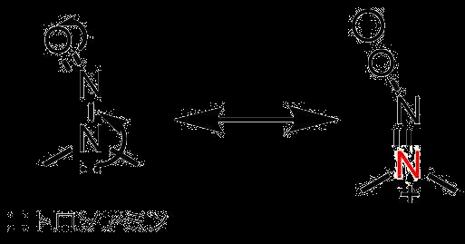 ニトロソアミンの共鳴式